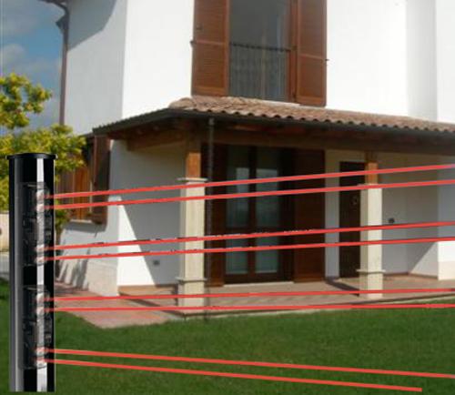 Barriera wireless barriere senza fili anti intrusione infrarossi - Barriere infrarossi per finestre ...