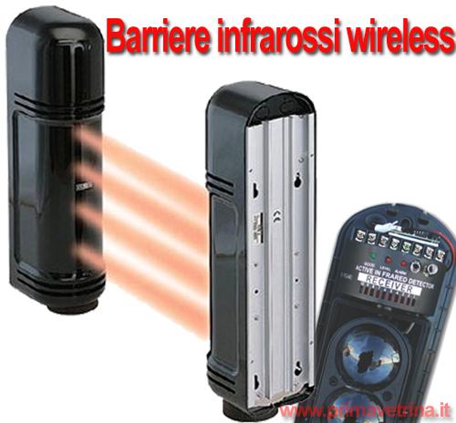 Barriera barriere wireless senza fili a raggi infrarossi - Sensori per finestre senza fili ...